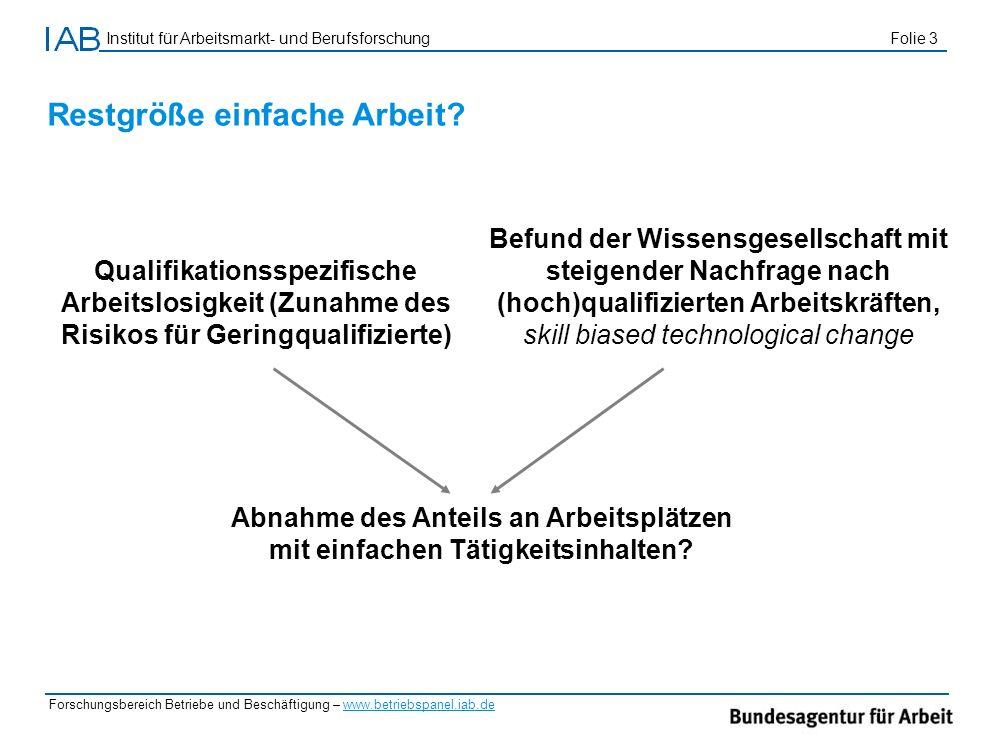 Institut für Arbeitsmarkt- und Berufsforschung Folie 3 Forschungsbereich Betriebe und Beschäftigung – www.betriebspanel.iab.de Restgröße einfache Arbe