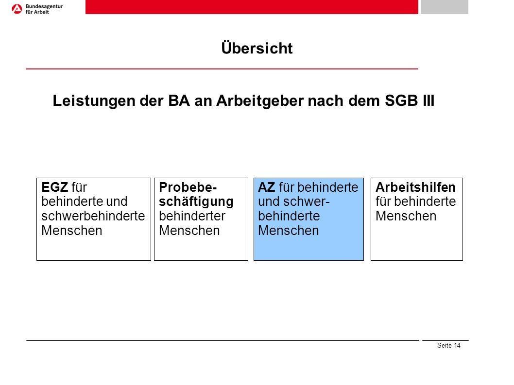 Seite 14 Übersicht Leistungen der BA an Arbeitgeber nach dem SGB III Arbeitshilfen für behinderte Menschen Probebe- schäftigung behinderter Menschen E
