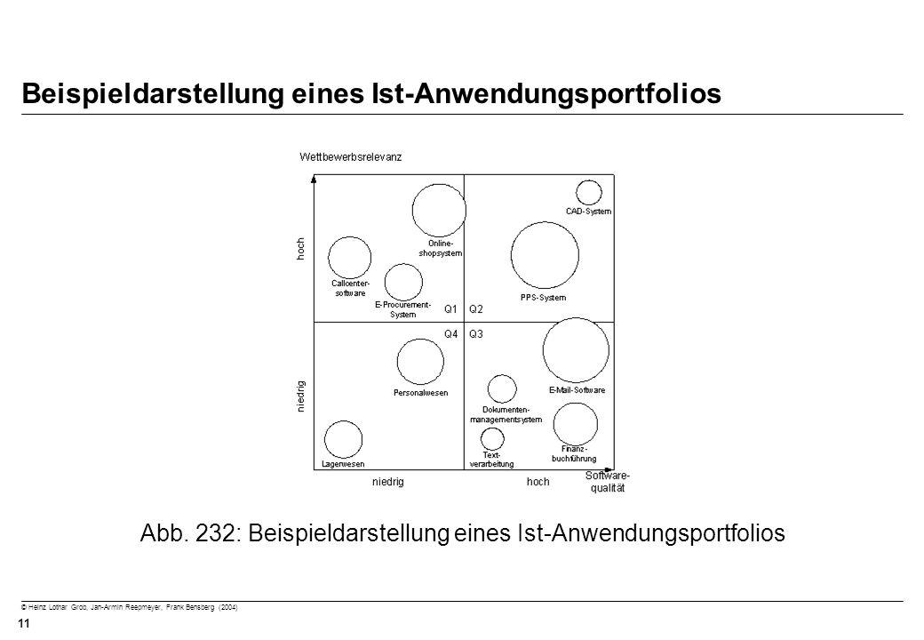 © Heinz Lothar Grob, Jan-Armin Reepmeyer, Frank Bensberg (2004) 11 Beispieldarstellung eines Ist-Anwendungsportfolios Abb. 232: Beispieldarstellung ei