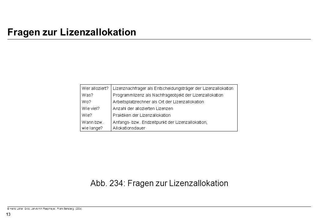 © Heinz Lothar Grob, Jan-Armin Reepmeyer, Frank Bensberg (2004) 13 Fragen zur Lizenzallokation Abb. 234: Fragen zur Lizenzallokation