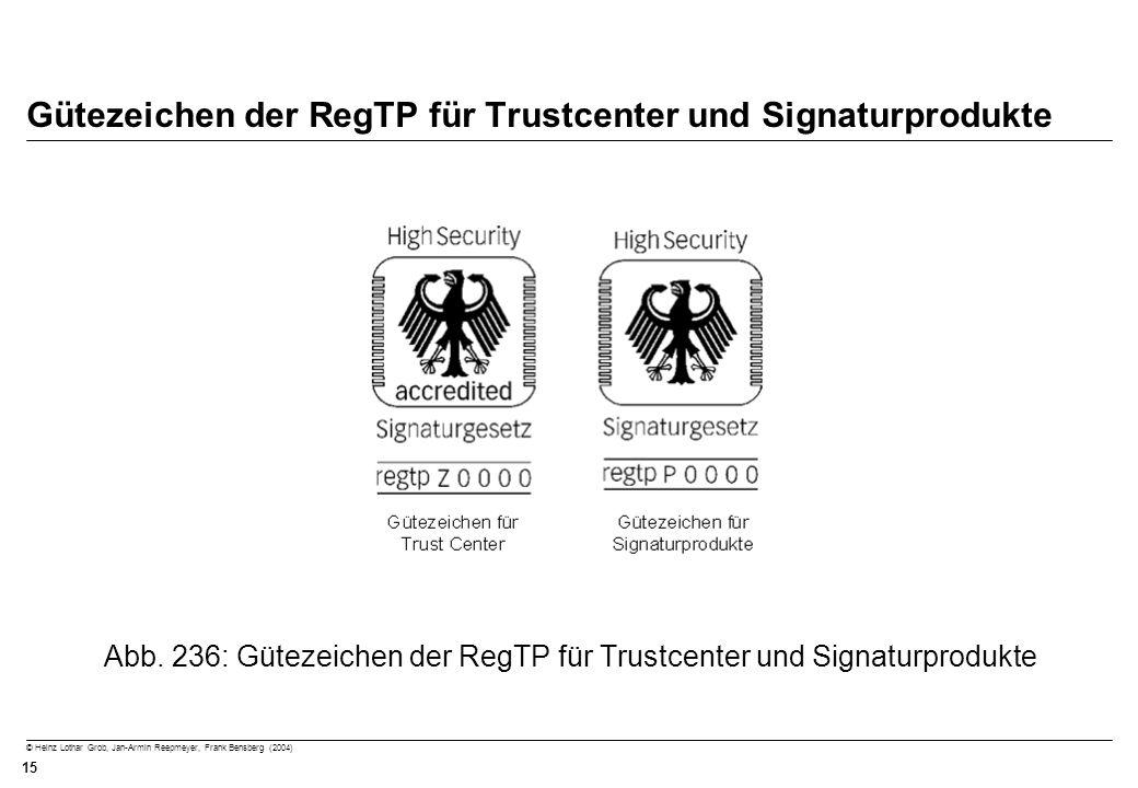 © Heinz Lothar Grob, Jan-Armin Reepmeyer, Frank Bensberg (2004) 15 Gütezeichen der RegTP für Trustcenter und Signaturprodukte Abb. 236: Gütezeichen de