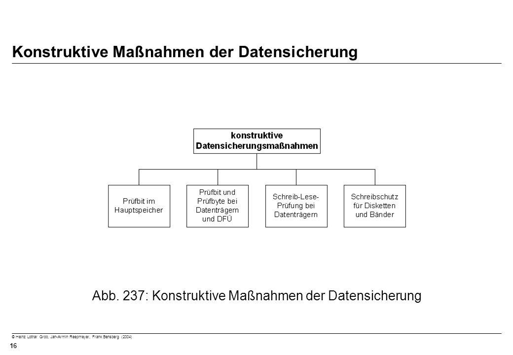 © Heinz Lothar Grob, Jan-Armin Reepmeyer, Frank Bensberg (2004) 16 Konstruktive Maßnahmen der Datensicherung Abb. 237: Konstruktive Maßnahmen der Date