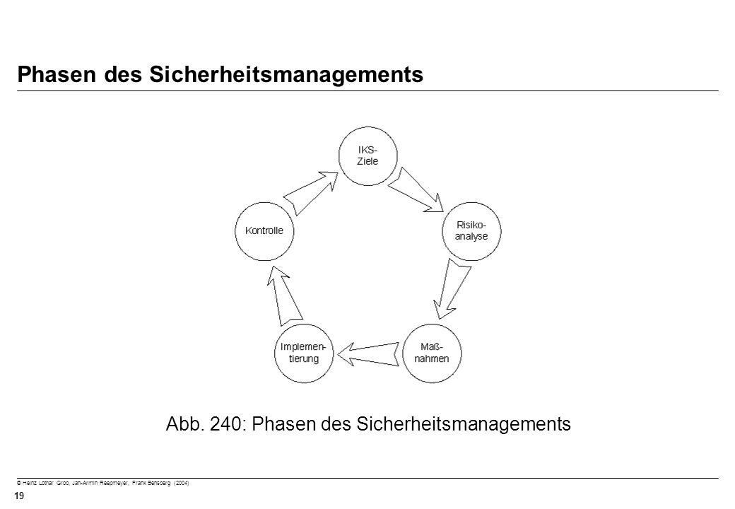 © Heinz Lothar Grob, Jan-Armin Reepmeyer, Frank Bensberg (2004) 19 Phasen des Sicherheitsmanagements Abb. 240: Phasen des Sicherheitsmanagements