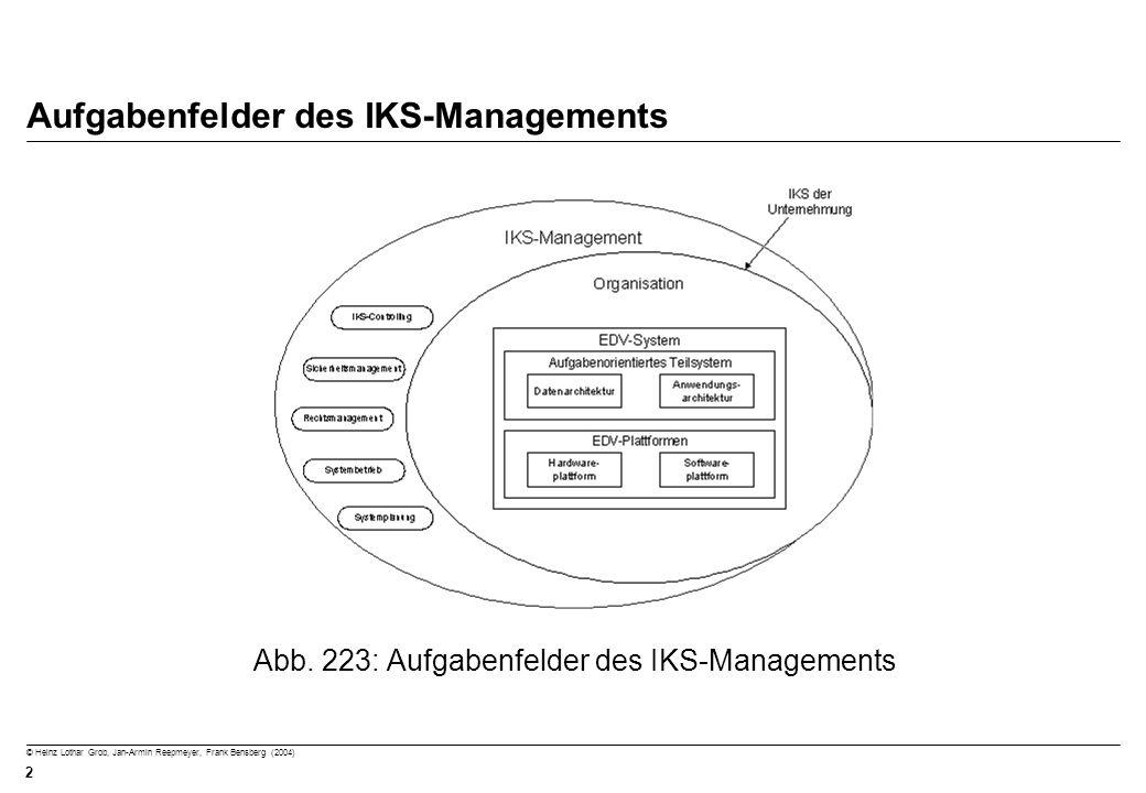 © Heinz Lothar Grob, Jan-Armin Reepmeyer, Frank Bensberg (2004) 2 Aufgabenfelder des IKS-Managements Abb. 223: Aufgabenfelder des IKS-Managements
