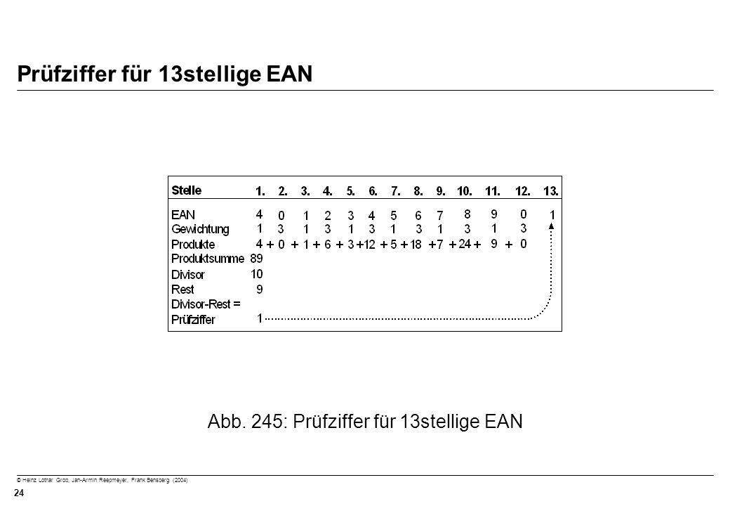 © Heinz Lothar Grob, Jan-Armin Reepmeyer, Frank Bensberg (2004) 24 Prüfziffer für 13stellige EAN Abb. 245: Prüfziffer für 13stellige EAN