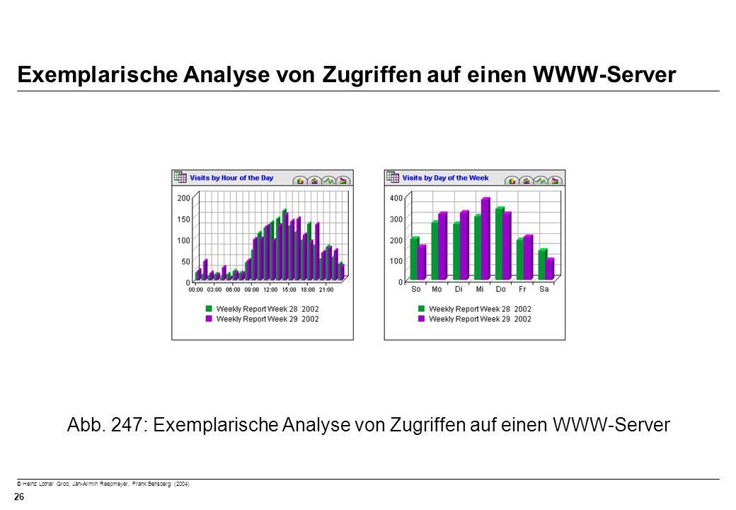 © Heinz Lothar Grob, Jan-Armin Reepmeyer, Frank Bensberg (2004) 26 Exemplarische Analyse von Zugriffen auf einen WWW-Server Abb. 247: Exemplarische An