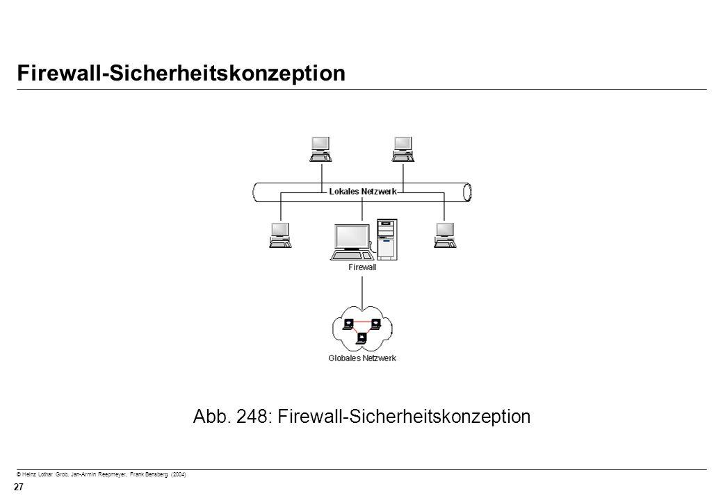 © Heinz Lothar Grob, Jan-Armin Reepmeyer, Frank Bensberg (2004) 27 Firewall-Sicherheitskonzeption Abb. 248: Firewall-Sicherheitskonzeption