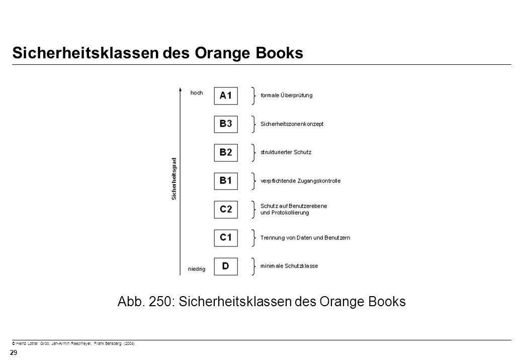 © Heinz Lothar Grob, Jan-Armin Reepmeyer, Frank Bensberg (2004) 29 Sicherheitsklassen des Orange Books Abb. 250: Sicherheitsklassen des Orange Books