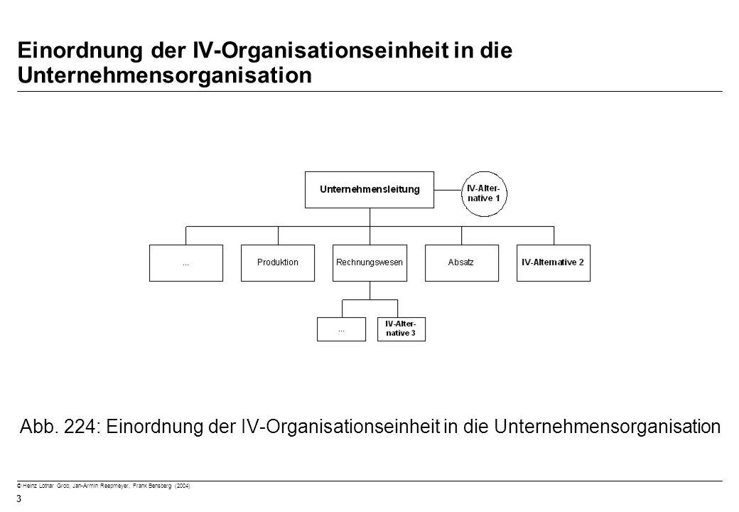 © Heinz Lothar Grob, Jan-Armin Reepmeyer, Frank Bensberg (2004) 3 Einordnung der IV-Organisationseinheit in die Unternehmensorganisation Abb. 224: Ein