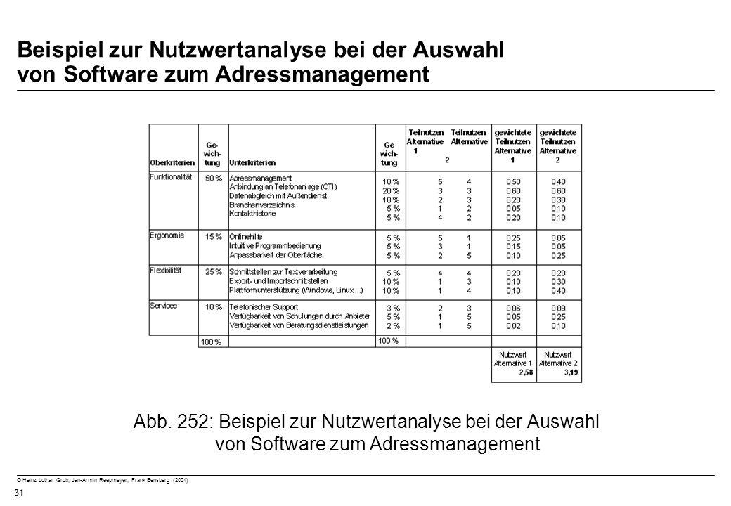 © Heinz Lothar Grob, Jan-Armin Reepmeyer, Frank Bensberg (2004) 31 Beispiel zur Nutzwertanalyse bei der Auswahl von Software zum Adressmanagement Abb.