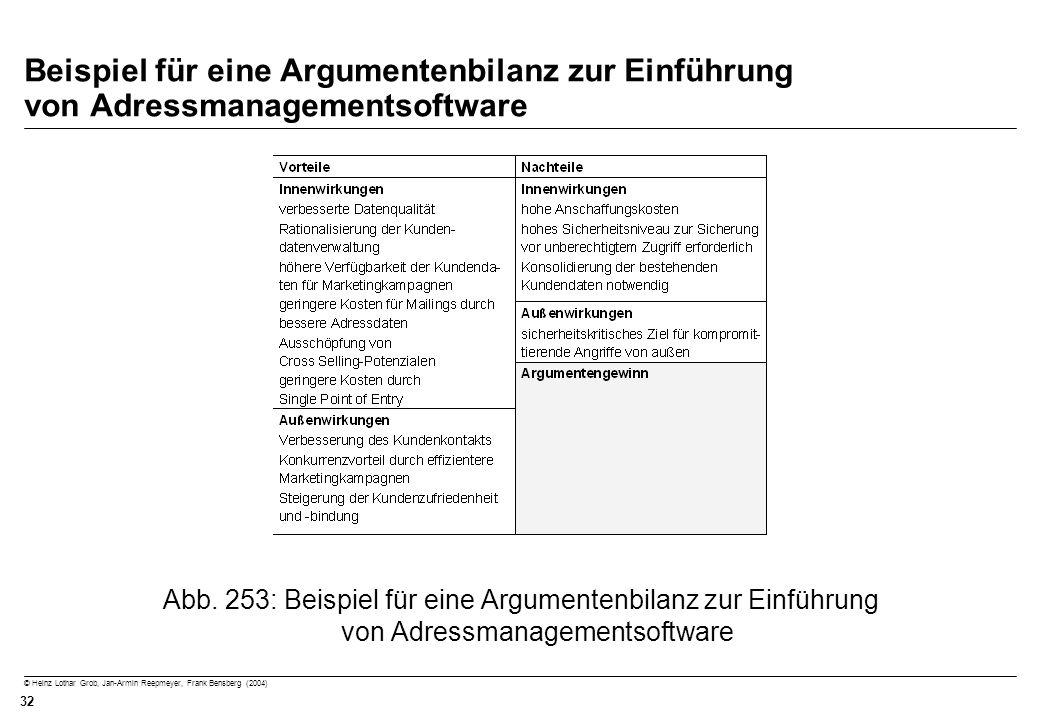 © Heinz Lothar Grob, Jan-Armin Reepmeyer, Frank Bensberg (2004) 32 Beispiel für eine Argumentenbilanz zur Einführung von Adressmanagementsoftware Abb.