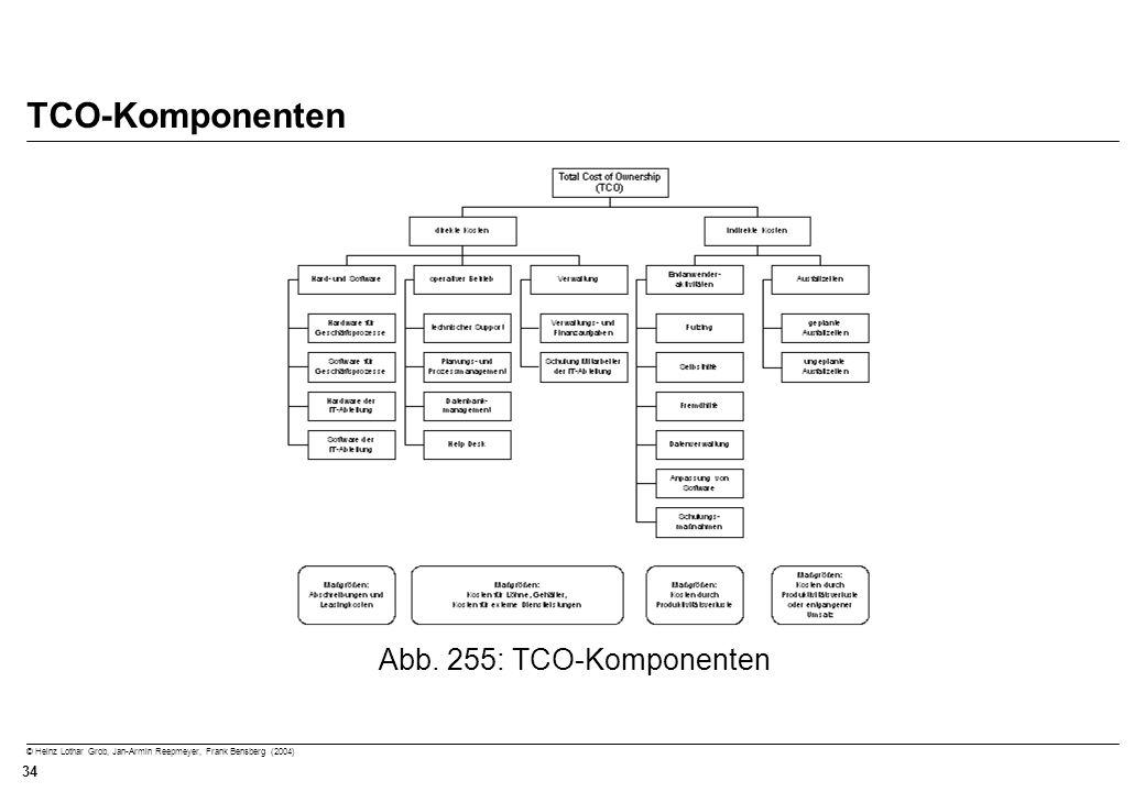 © Heinz Lothar Grob, Jan-Armin Reepmeyer, Frank Bensberg (2004) 34 TCO-Komponenten Abb. 255: TCO-Komponenten