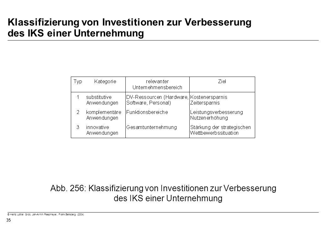 © Heinz Lothar Grob, Jan-Armin Reepmeyer, Frank Bensberg (2004) 35 Klassifizierung von Investitionen zur Verbesserung des IKS einer Unternehmung Abb.