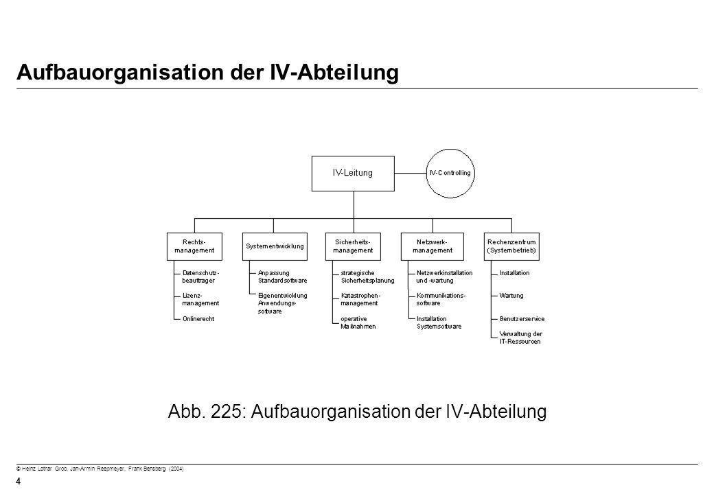 © Heinz Lothar Grob, Jan-Armin Reepmeyer, Frank Bensberg (2004) 4 Aufbauorganisation der IV-Abteilung Abb. 225: Aufbauorganisation der IV-Abteilung