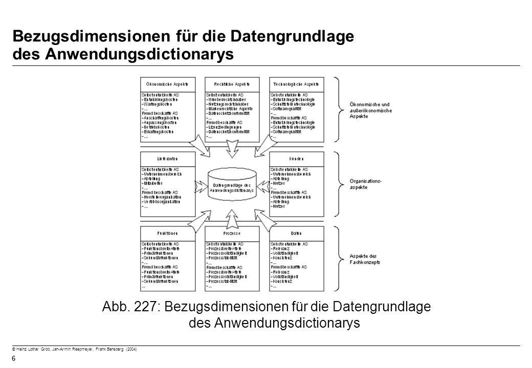 © Heinz Lothar Grob, Jan-Armin Reepmeyer, Frank Bensberg (2004) 6 Bezugsdimensionen für die Datengrundlage des Anwendungsdictionarys Abb. 227: Bezugsd