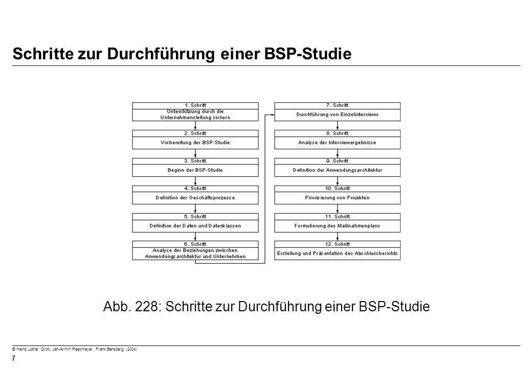 © Heinz Lothar Grob, Jan-Armin Reepmeyer, Frank Bensberg (2004) 7 Schritte zur Durchführung einer BSP-Studie Abb. 228: Schritte zur Durchführung einer