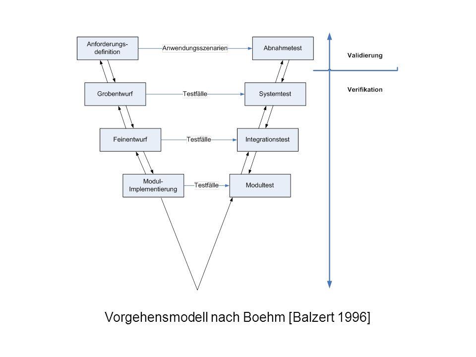 Vorgehensmodell nach Boehm [Balzert 1996]