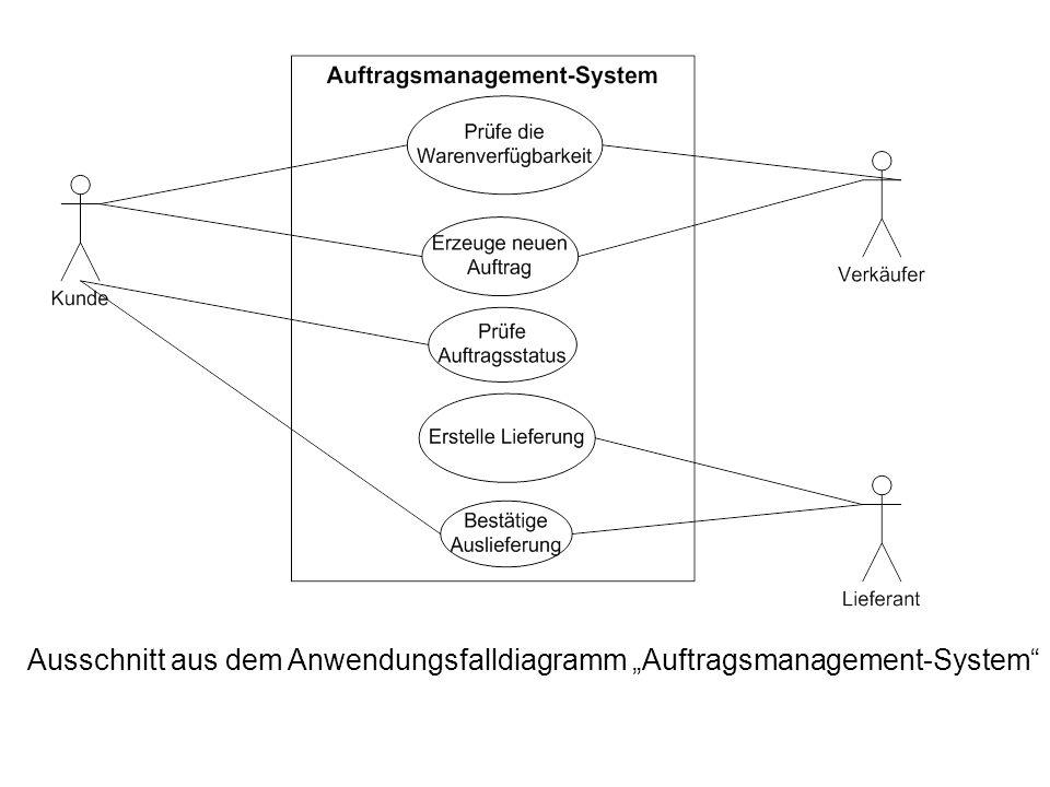 Ausschnitt aus dem Anwendungsfalldiagramm Auftragsmanagement-System