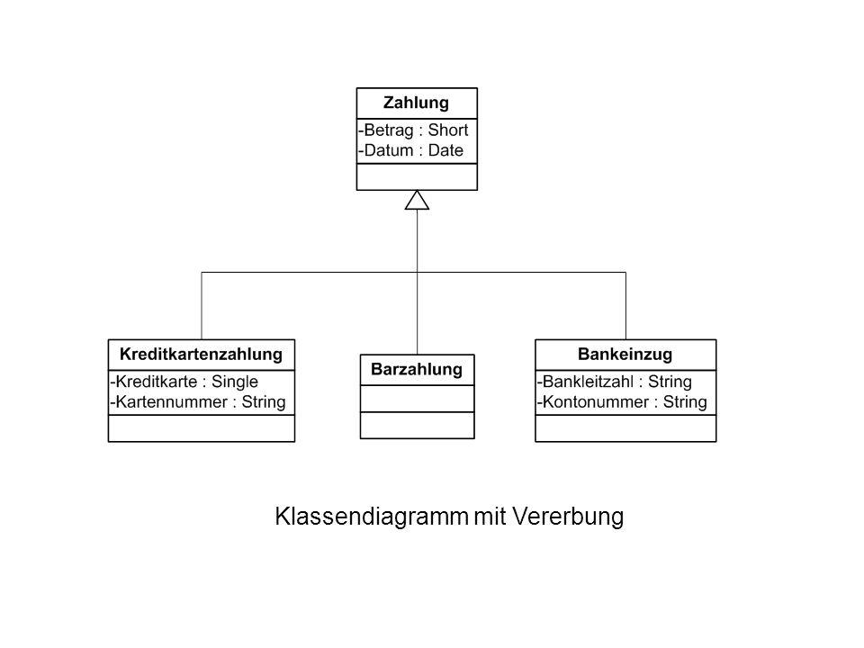 Klassendiagramm mit Vererbung