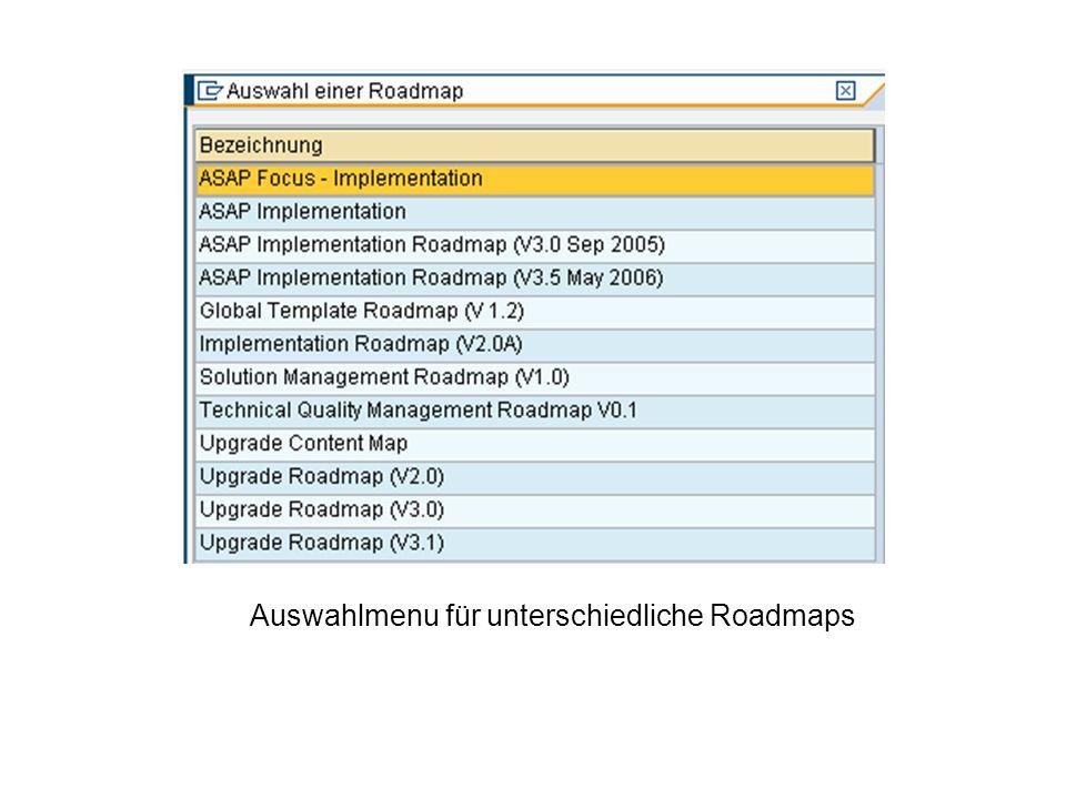 Auswahlmenu für unterschiedliche Roadmaps