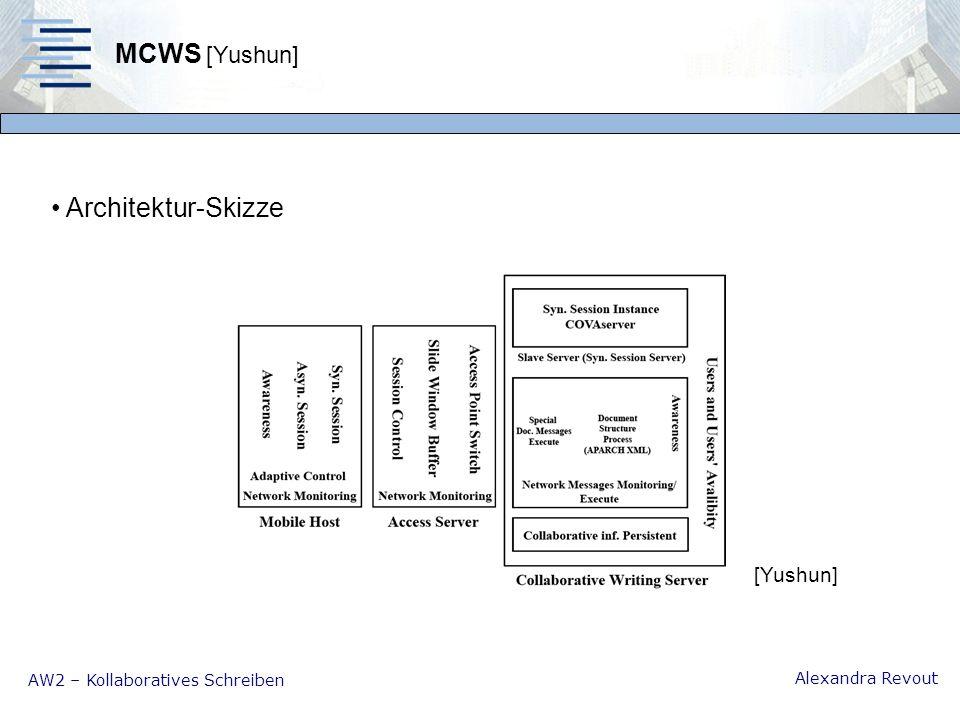 AW2 – Kollaboratives Schreiben Alexandra Revout MCWS [Yushun] Architektur-Skizze [Yushun]