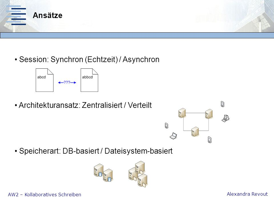 AW2 – Kollaboratives Schreiben Alexandra Revout Ansätze Session: Synchron (Echtzeit) / Asynchron Architekturansatz: Zentralisiert / Verteilt Speicherart: DB-basiert / Dateisystem-basiert