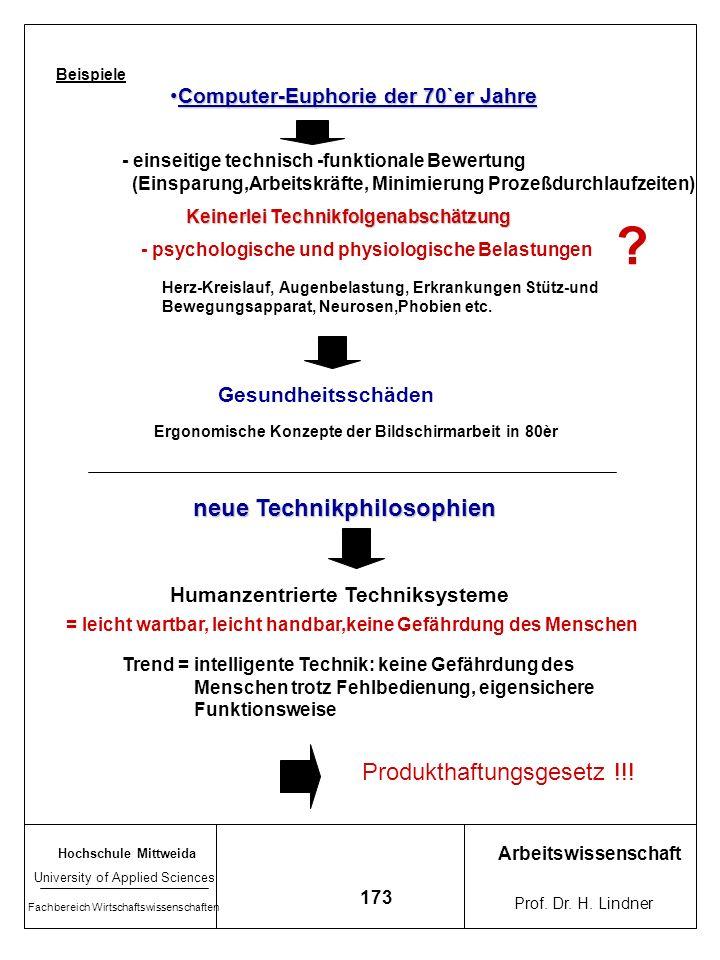 Hochschule Mittweida University of Applied Sciences Fachbereich Wirtschaftswissenschaften Arbeitswissenschaft Prof. Dr. H. Lindner 172 Historie Prinzi