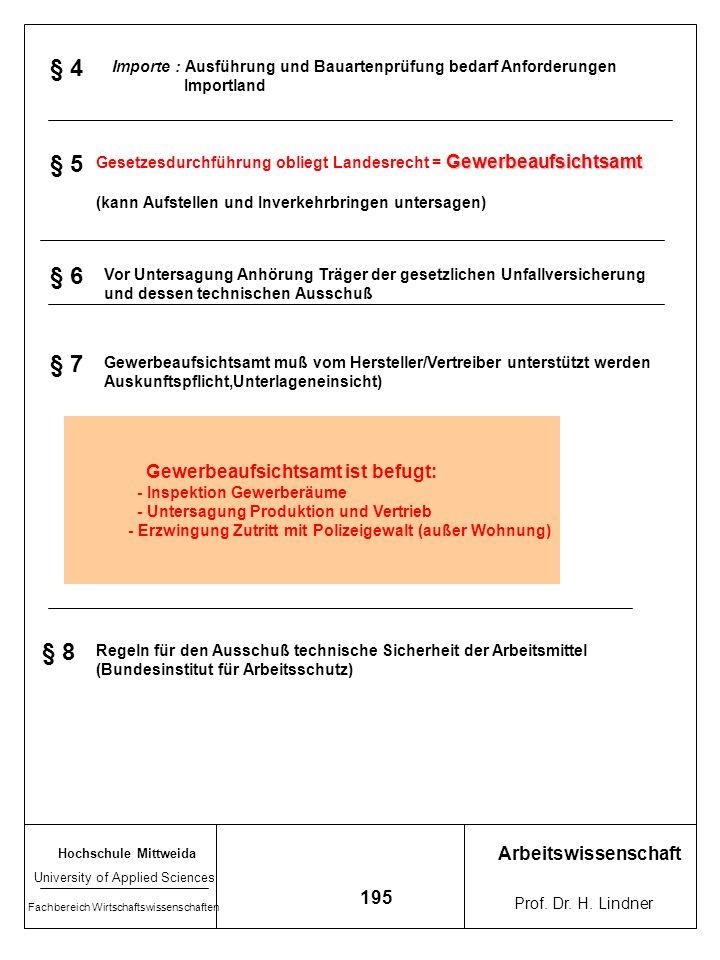 Hochschule Mittweida University of Applied Sciences Fachbereich Wirtschaftswissenschaften Arbeitswissenschaft Prof. Dr. H. Lindner 194 Rechtliche Grun