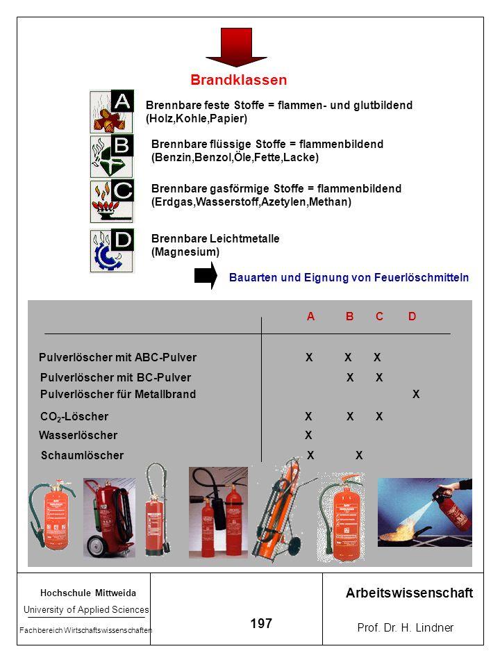 Hochschule Mittweida University of Applied Sciences Fachbereich Wirtschaftswissenschaften Arbeitswissenschaft Prof. Dr. H. Lindner 196 7.4 Brand- und