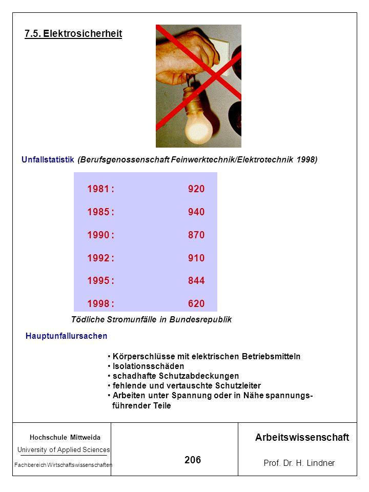 Hochschule Mittweida University of Applied Sciences Fachbereich Wirtschaftswissenschaften Arbeitswissenschaft Prof. Dr. H. Lindner 205 Kennzeichnung e