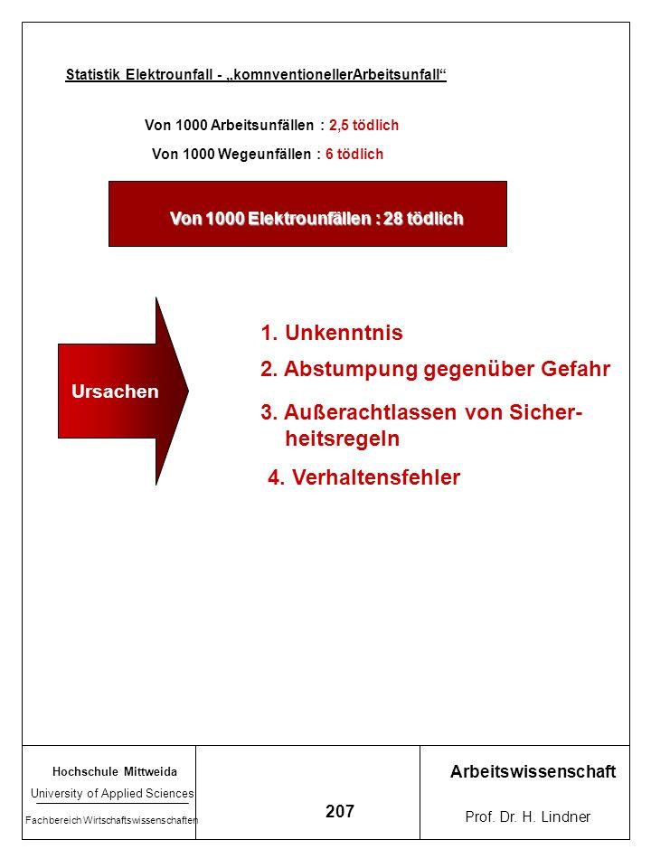 Hochschule Mittweida University of Applied Sciences Fachbereich Wirtschaftswissenschaften Arbeitswissenschaft Prof. Dr. H. Lindner 206 7.5. Elektrosic