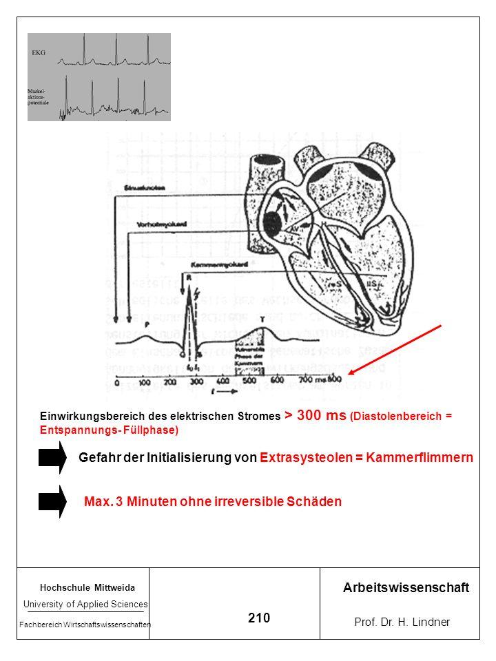 Hochschule Mittweida University of Applied Sciences Fachbereich Wirtschaftswissenschaften Arbeitswissenschaft Prof. Dr. H. Lindner 209 7.5.2 Physiolog
