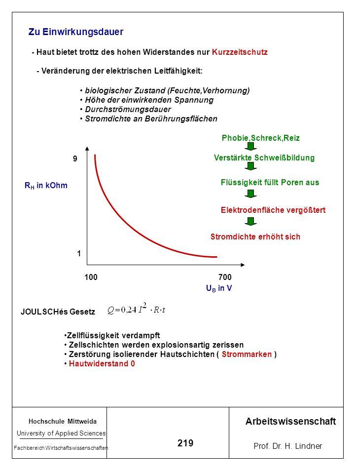 Hochschule Mittweida University of Applied Sciences Fachbereich Wirtschaftswissenschaften Arbeitswissenschaft Prof. Dr. H. Lindner 218 Elektrosicherhe