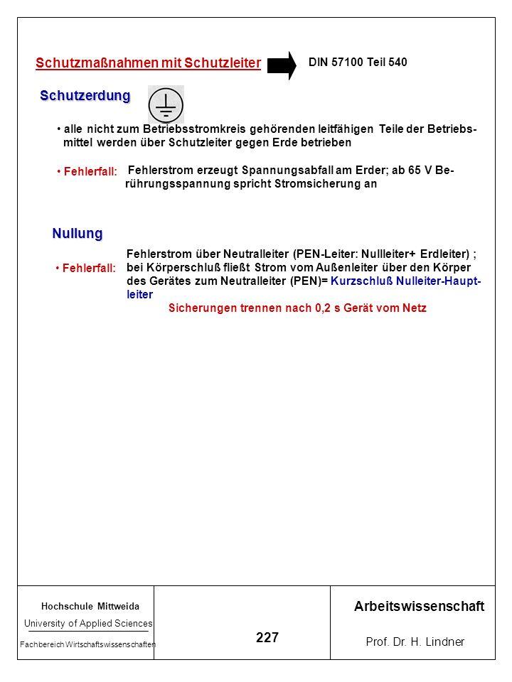 Hochschule Mittweida University of Applied Sciences Fachbereich Wirtschaftswissenschaften Arbeitswissenschaft Prof. Dr. H. Lindner 226 Zeichen Schutzi