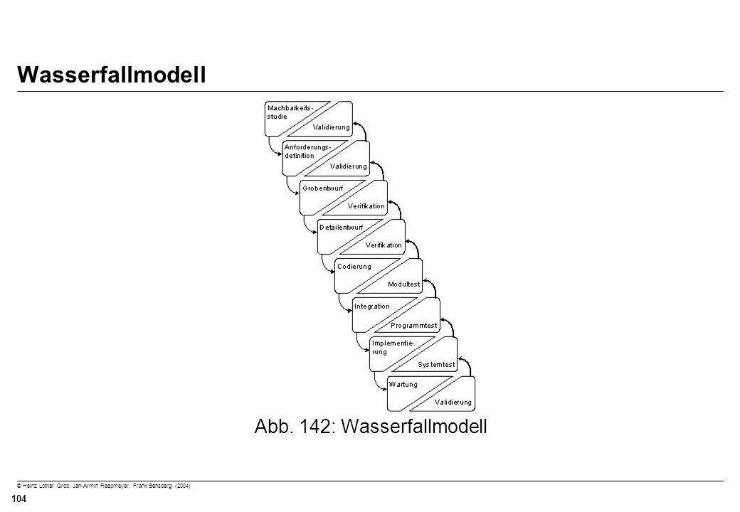 © Heinz Lothar Grob, Jan-Armin Reepmeyer, Frank Bensberg (2004) 104 Wasserfallmodell Abb. 142: Wasserfallmodell