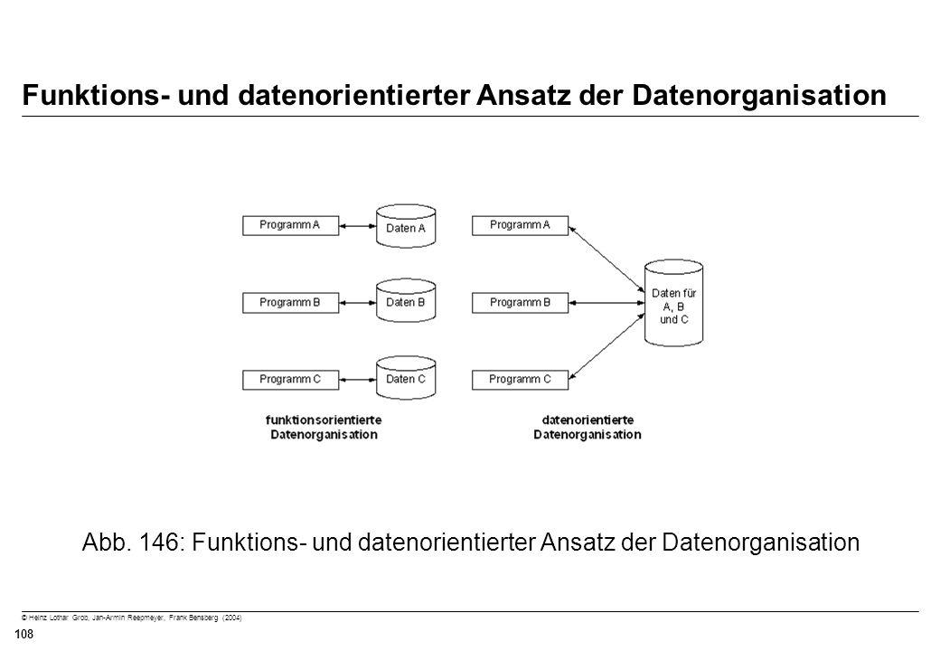 © Heinz Lothar Grob, Jan-Armin Reepmeyer, Frank Bensberg (2004) 108 Funktions- und datenorientierter Ansatz der Datenorganisation Abb. 146: Funktions-