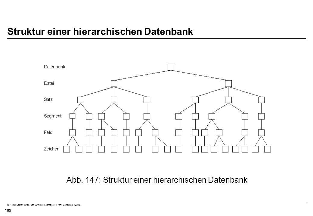 © Heinz Lothar Grob, Jan-Armin Reepmeyer, Frank Bensberg (2004) 109 Struktur einer hierarchischen Datenbank Abb. 147: Struktur einer hierarchischen Da