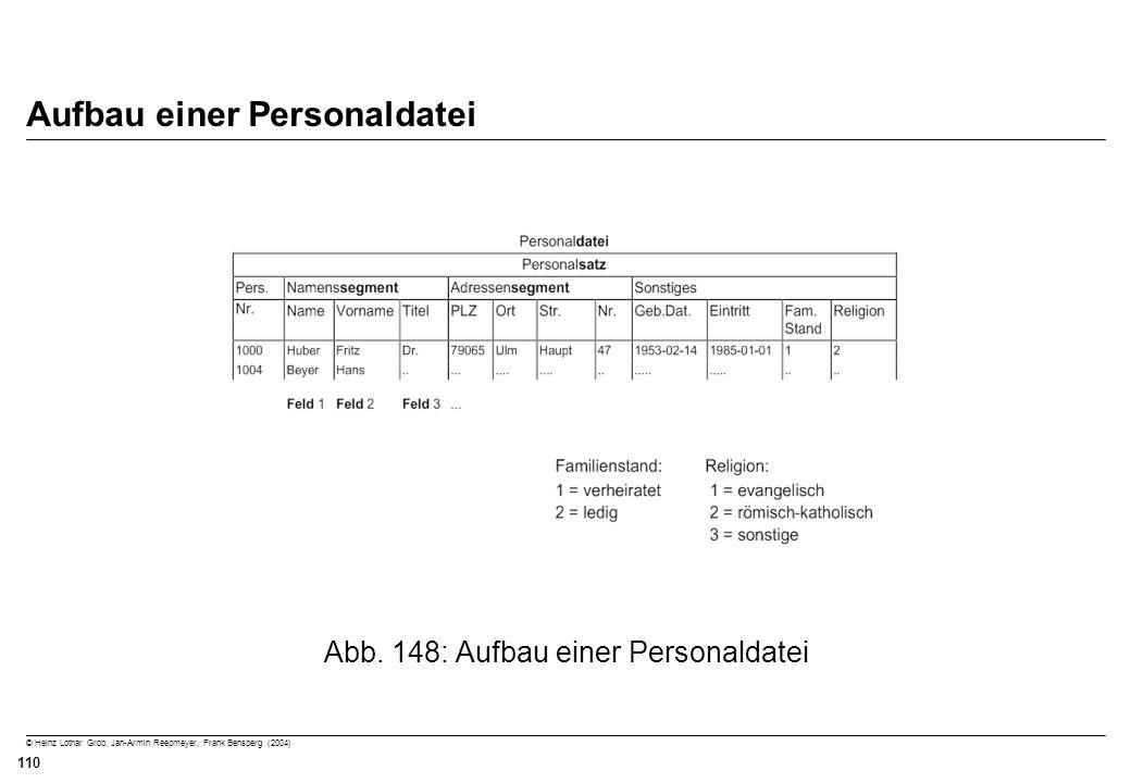 © Heinz Lothar Grob, Jan-Armin Reepmeyer, Frank Bensberg (2004) 110 Aufbau einer Personaldatei Abb. 148: Aufbau einer Personaldatei