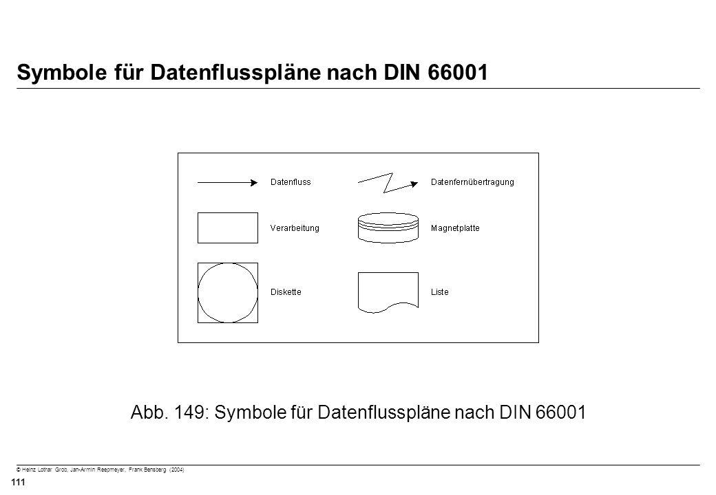 © Heinz Lothar Grob, Jan-Armin Reepmeyer, Frank Bensberg (2004) 111 Symbole für Datenflusspläne nach DIN 66001 Abb. 149: Symbole für Datenflusspläne n