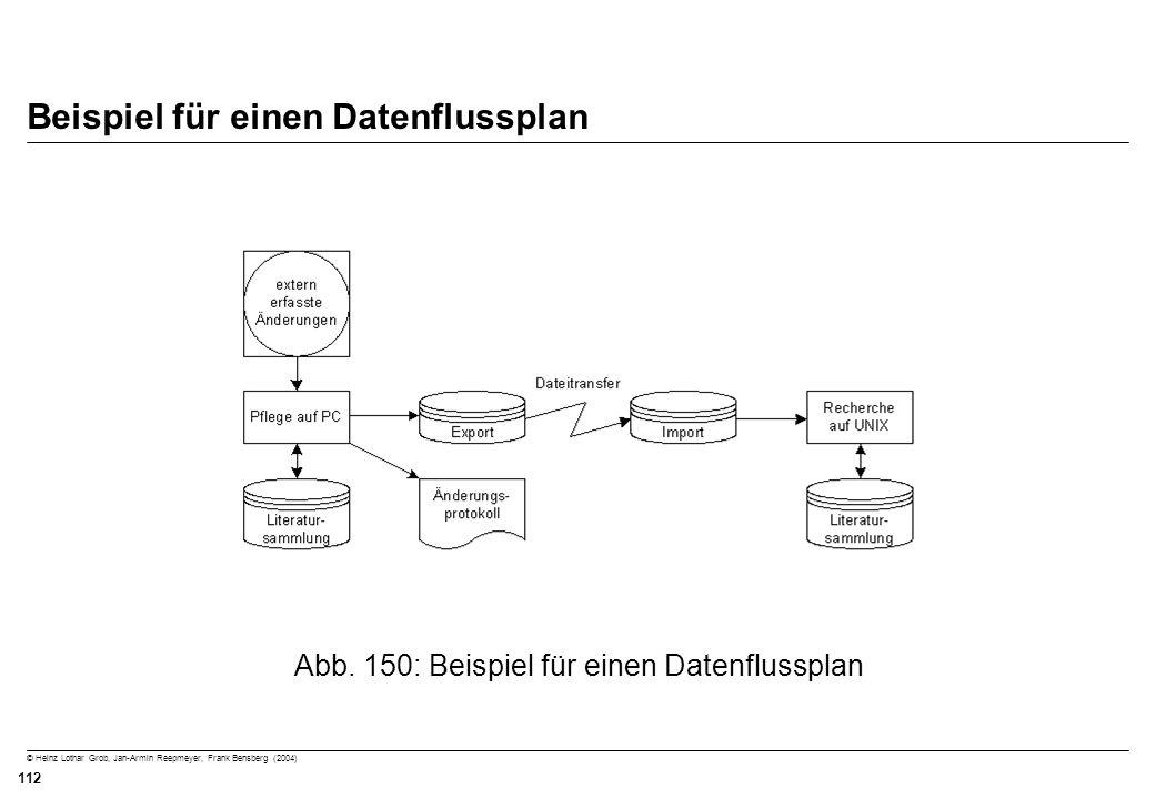 © Heinz Lothar Grob, Jan-Armin Reepmeyer, Frank Bensberg (2004) 112 Beispiel für einen Datenflussplan Abb. 150: Beispiel für einen Datenflussplan