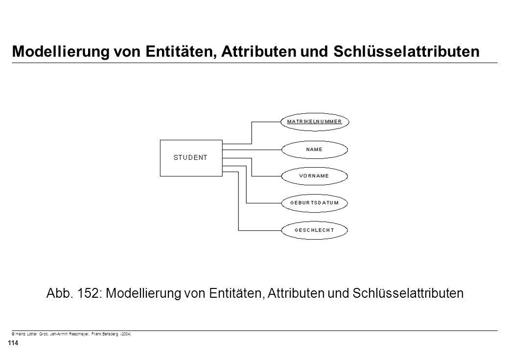 © Heinz Lothar Grob, Jan-Armin Reepmeyer, Frank Bensberg (2004) 114 Modellierung von Entitäten, Attributen und Schlüsselattributen Abb. 152: Modellier
