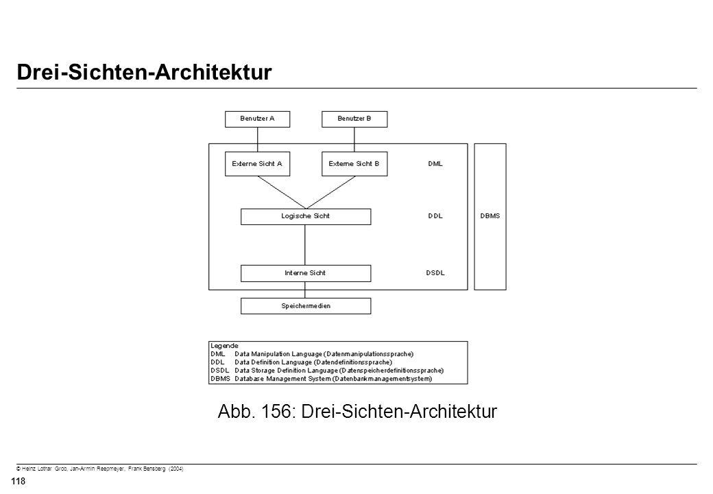 © Heinz Lothar Grob, Jan-Armin Reepmeyer, Frank Bensberg (2004) 118 Drei-Sichten-Architektur Abb. 156: Drei-Sichten-Architektur