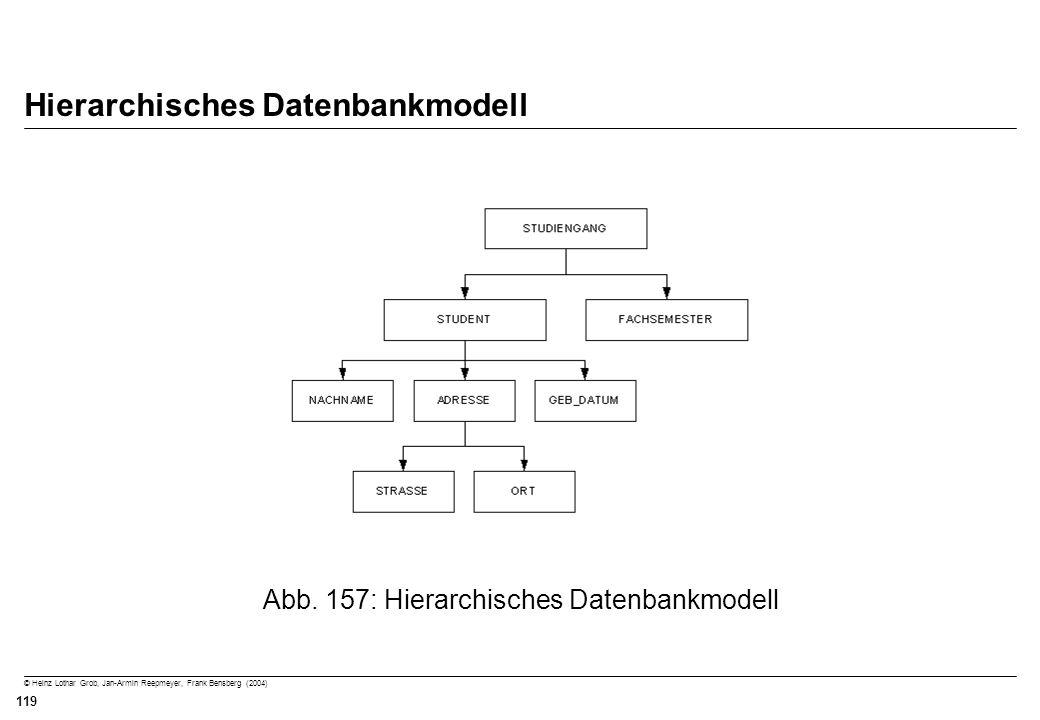 © Heinz Lothar Grob, Jan-Armin Reepmeyer, Frank Bensberg (2004) 119 Hierarchisches Datenbankmodell Abb. 157: Hierarchisches Datenbankmodell