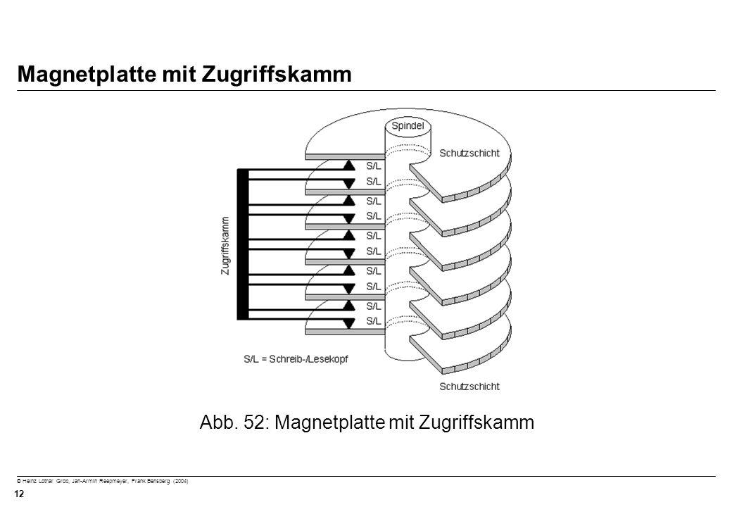 © Heinz Lothar Grob, Jan-Armin Reepmeyer, Frank Bensberg (2004) 12 Magnetplatte mit Zugriffskamm Abb. 52: Magnetplatte mit Zugriffskamm