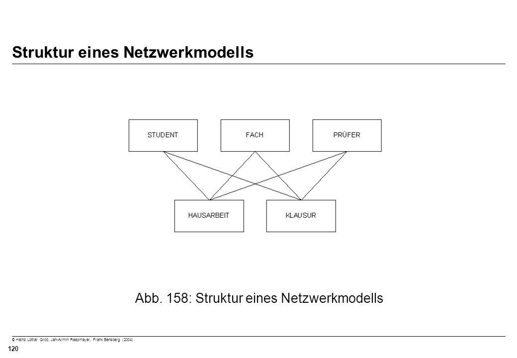 © Heinz Lothar Grob, Jan-Armin Reepmeyer, Frank Bensberg (2004) 120 Struktur eines Netzwerkmodells Abb. 158: Struktur eines Netzwerkmodells