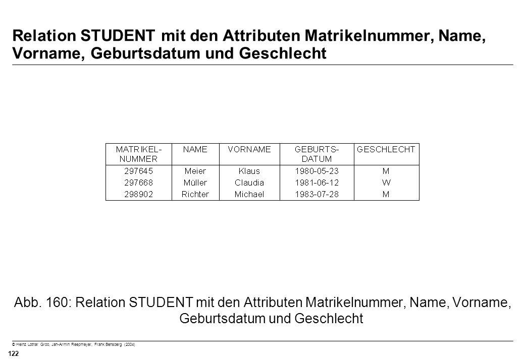 © Heinz Lothar Grob, Jan-Armin Reepmeyer, Frank Bensberg (2004) 122 Relation STUDENT mit den Attributen Matrikelnummer, Name, Vorname, Geburtsdatum un