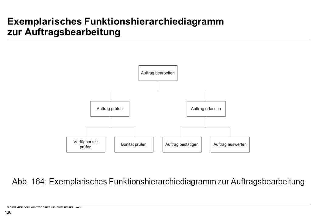 © Heinz Lothar Grob, Jan-Armin Reepmeyer, Frank Bensberg (2004) 126 Exemplarisches Funktionshierarchiediagramm zur Auftragsbearbeitung Abb. 164: Exemp