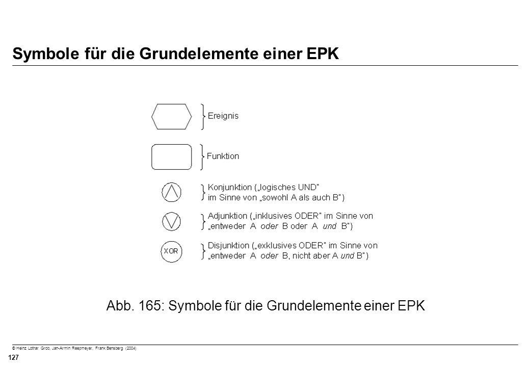 © Heinz Lothar Grob, Jan-Armin Reepmeyer, Frank Bensberg (2004) 127 Symbole für die Grundelemente einer EPK Abb. 165: Symbole für die Grundelemente ei