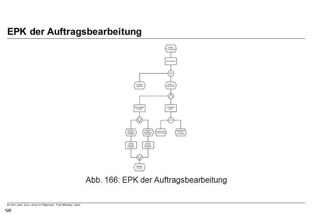 © Heinz Lothar Grob, Jan-Armin Reepmeyer, Frank Bensberg (2004) 128 EPK der Auftragsbearbeitung Abb. 166: EPK der Auftragsbearbeitung