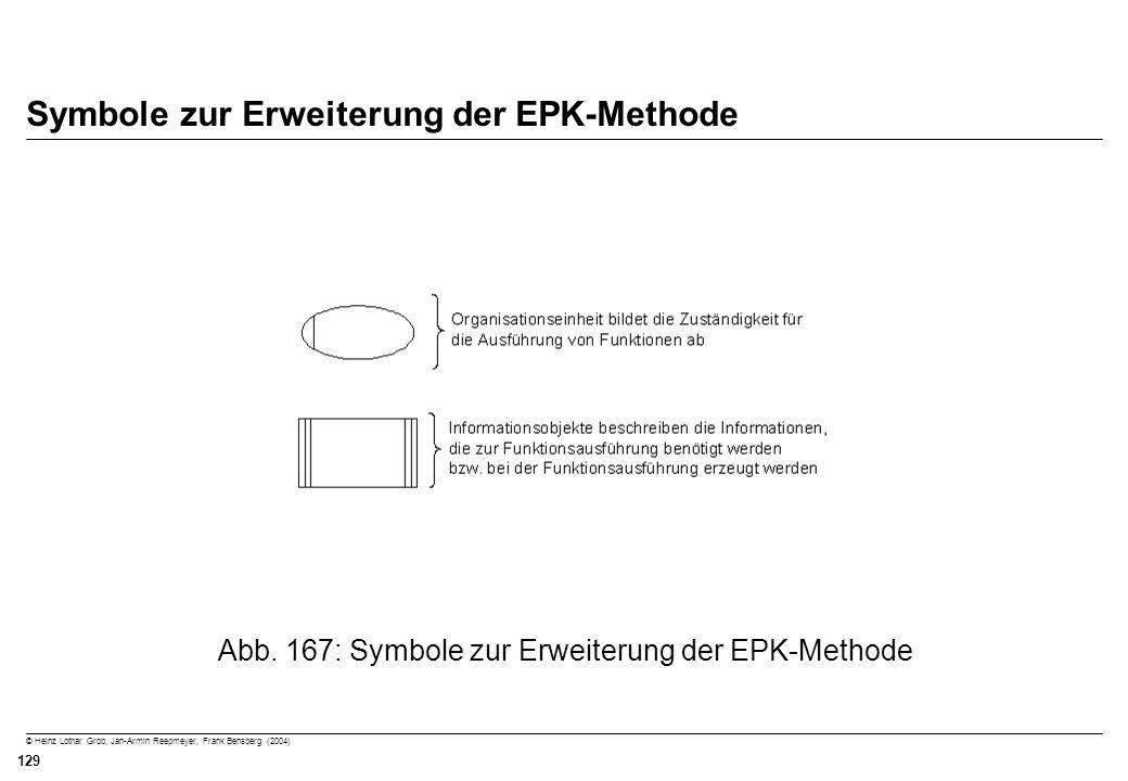 © Heinz Lothar Grob, Jan-Armin Reepmeyer, Frank Bensberg (2004) 129 Symbole zur Erweiterung der EPK-Methode Abb. 167: Symbole zur Erweiterung der EPK-